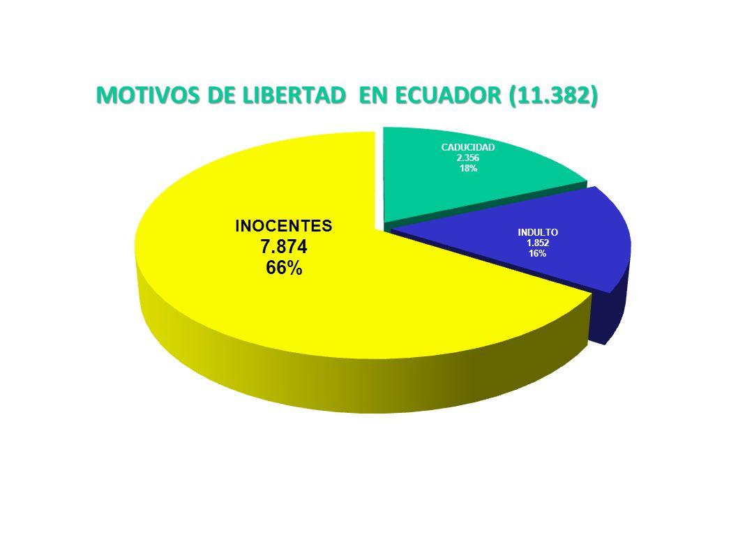 Político-institucional Más sagacidad de la Política Criminal Garantista ¡RECORDEMOS.