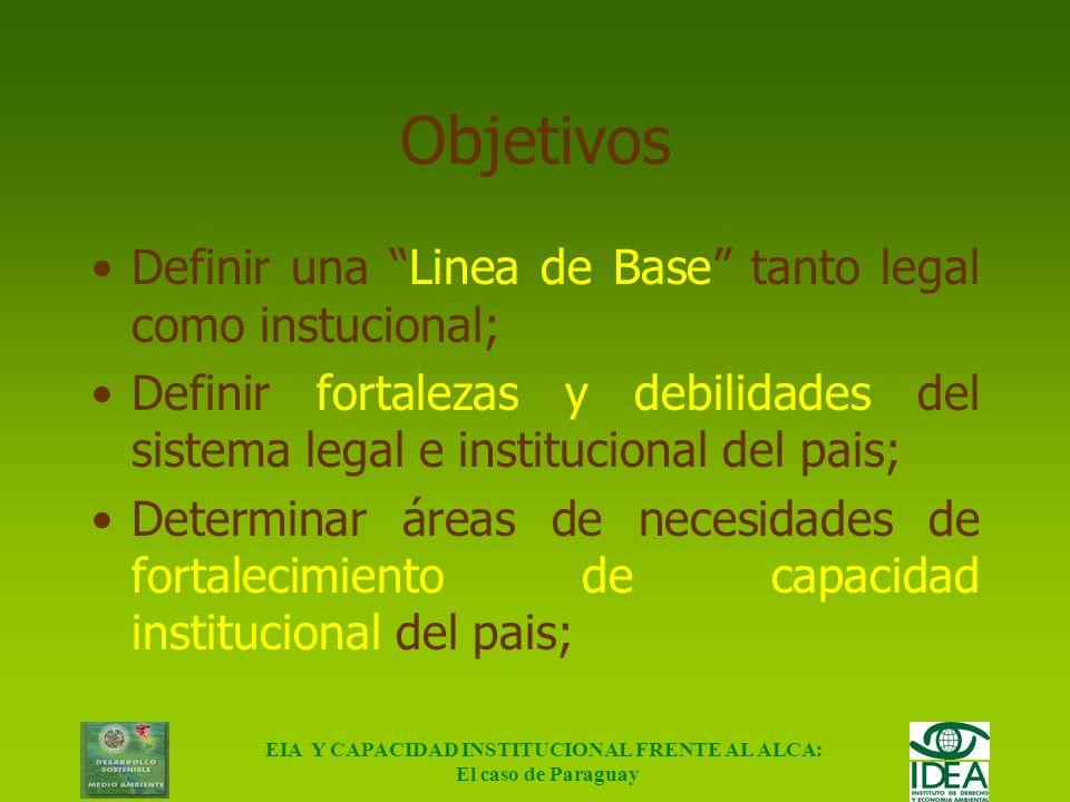 EIA Y CAPACIDAD INSTITUCIONAL FRENTE AL ALCA: El caso de Paraguay Tercera Parte: Legal e Institucional