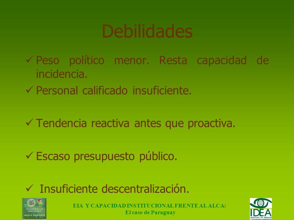 EIA Y CAPACIDAD INSTITUCIONAL FRENTE AL ALCA: El caso de Paraguay Fortalezas Autoridad legal de Aplicación de normativas, confiríendole legitimidad en