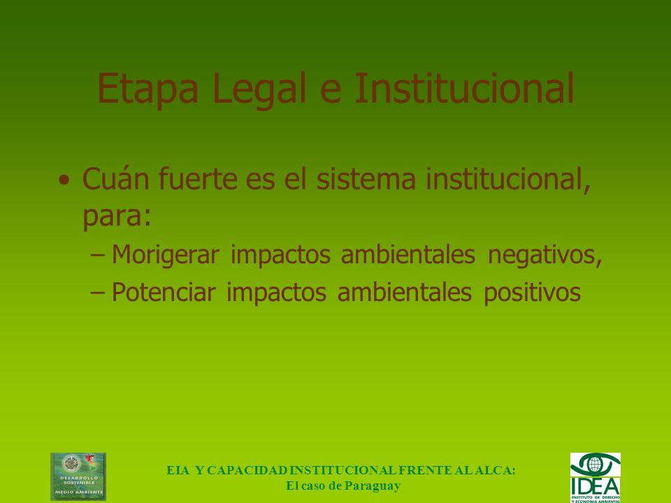 EIA Y CAPACIDAD INSTITUCIONAL FRENTE AL ALCA: El caso de Paraguay Etapa Ambiental Evaluar el impacto ambiental que implica este cambio en el comercio