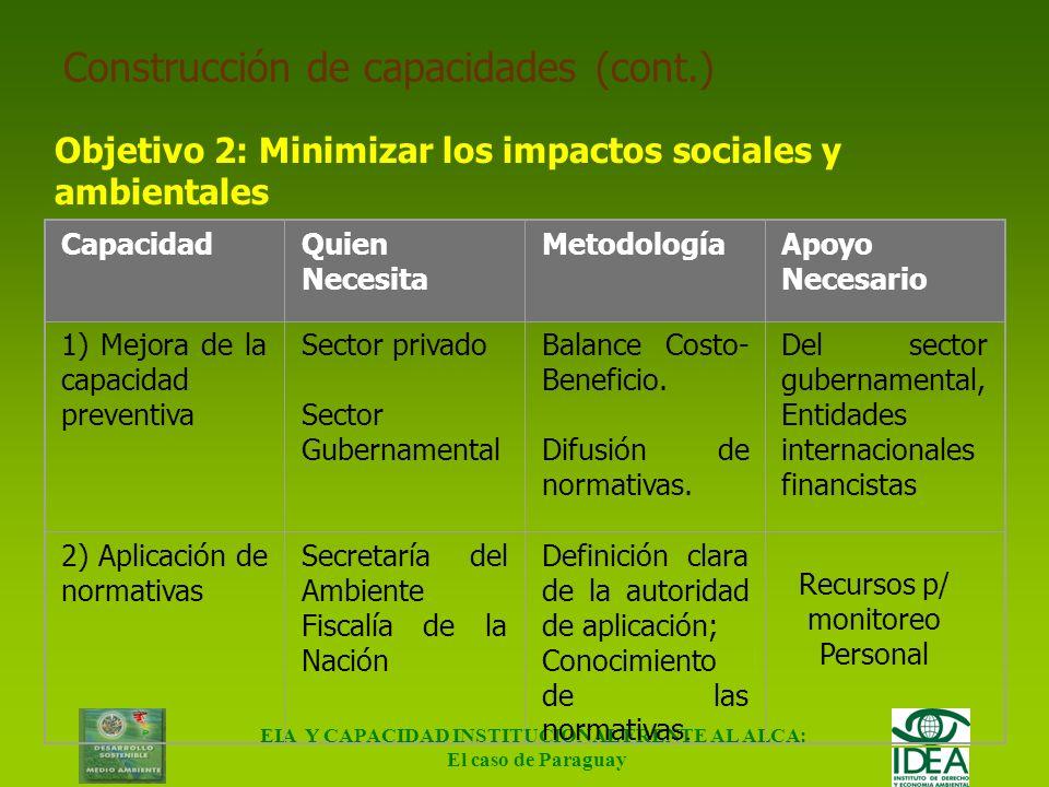 EIA Y CAPACIDAD INSTITUCIONAL FRENTE AL ALCA: El caso de Paraguay Construcción de capacidades Objetivo 1: Posicionamiento del sector ambiental en las