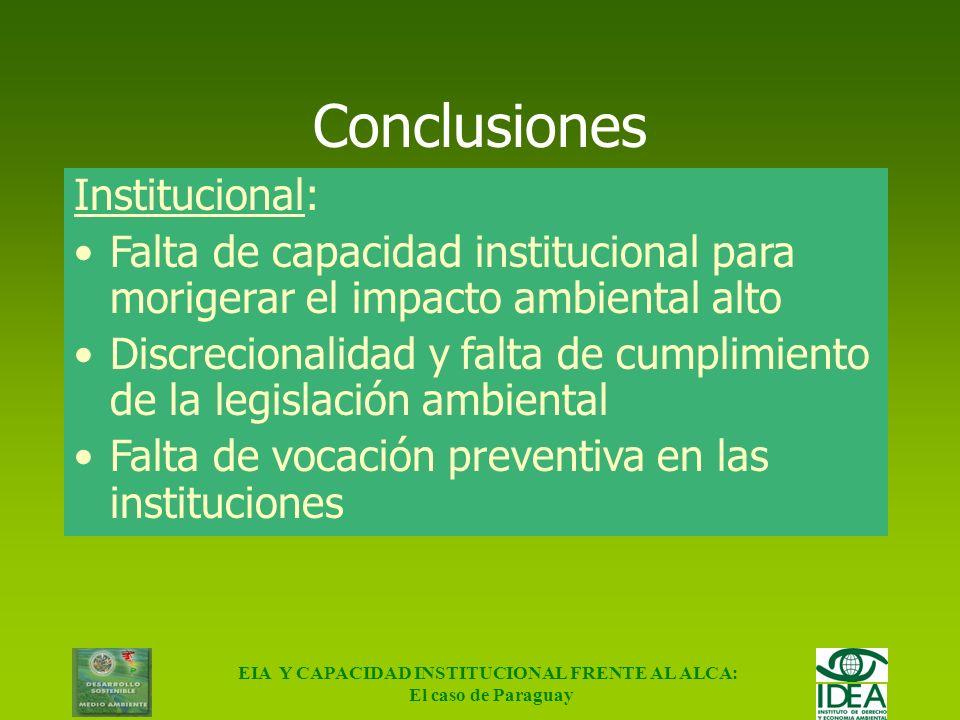 EIA Y CAPACIDAD INSTITUCIONAL FRENTE AL ALCA: El caso de Paraguay Conclusiones Social: Pérdida de empleos: 9000
