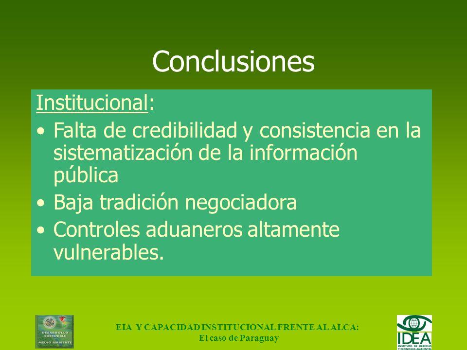 EIA Y CAPACIDAD INSTITUCIONAL FRENTE AL ALCA: El caso de Paraguay Conclusiones Social: Pérdida de empleos: 9000 Institucional: Falta de capacidad inst