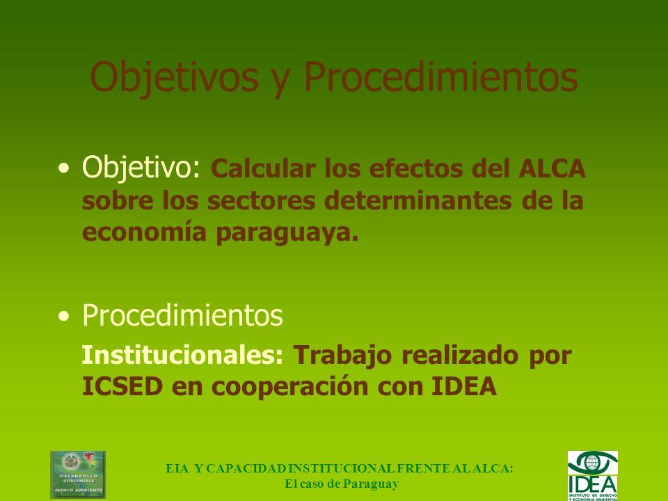EIA Y CAPACIDAD INSTITUCIONAL FRENTE AL ALCA: El caso de Paraguay Primera Parte: Impacto Económico