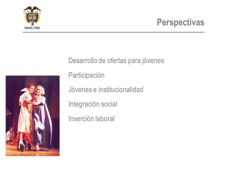 Perspectivas Desarrollo de ofertas para jóvenes Participación Jóvenes e institucionalidad Integración social Inserción laboral