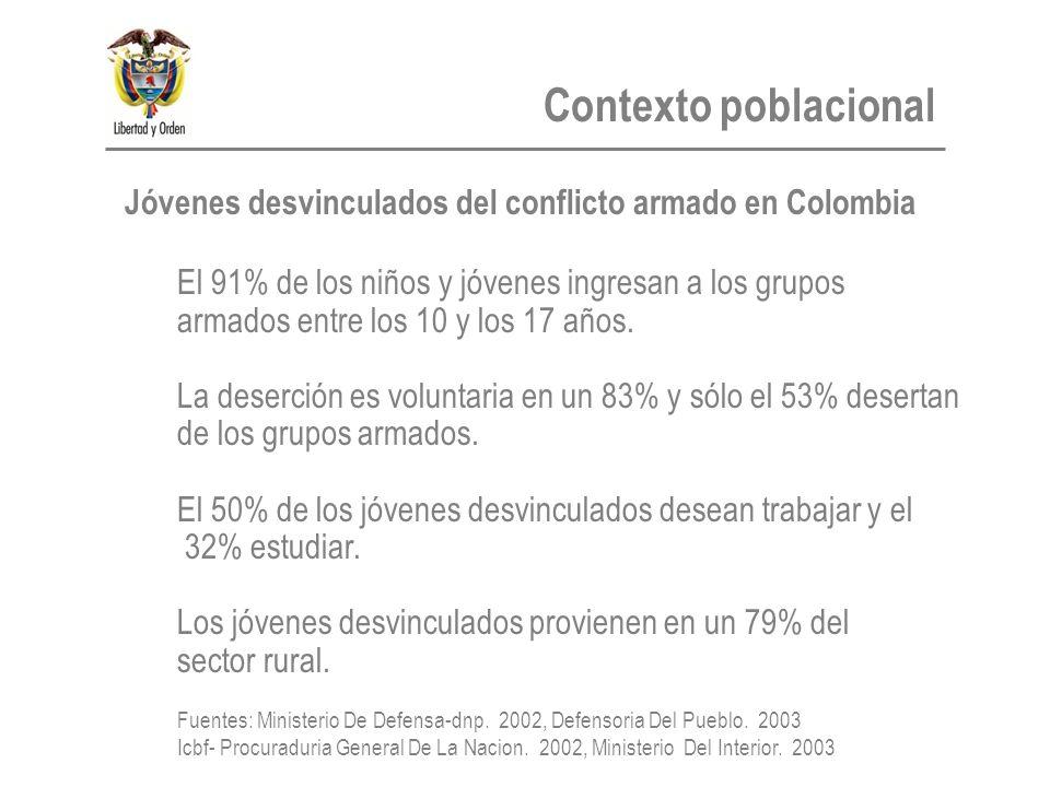 Jóvenes desvinculados del conflicto armado en Colombia El 91% de los niños y jóvenes ingresan a los grupos armados entre los 10 y los 17 años.