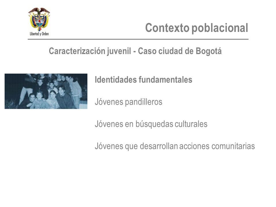 Identidades fundamentales Jóvenes pandilleros Jóvenes en búsquedas culturales Jóvenes que desarrollan acciones comunitarias Contexto poblacional Caracterización juvenil - Caso ciudad de Bogotá