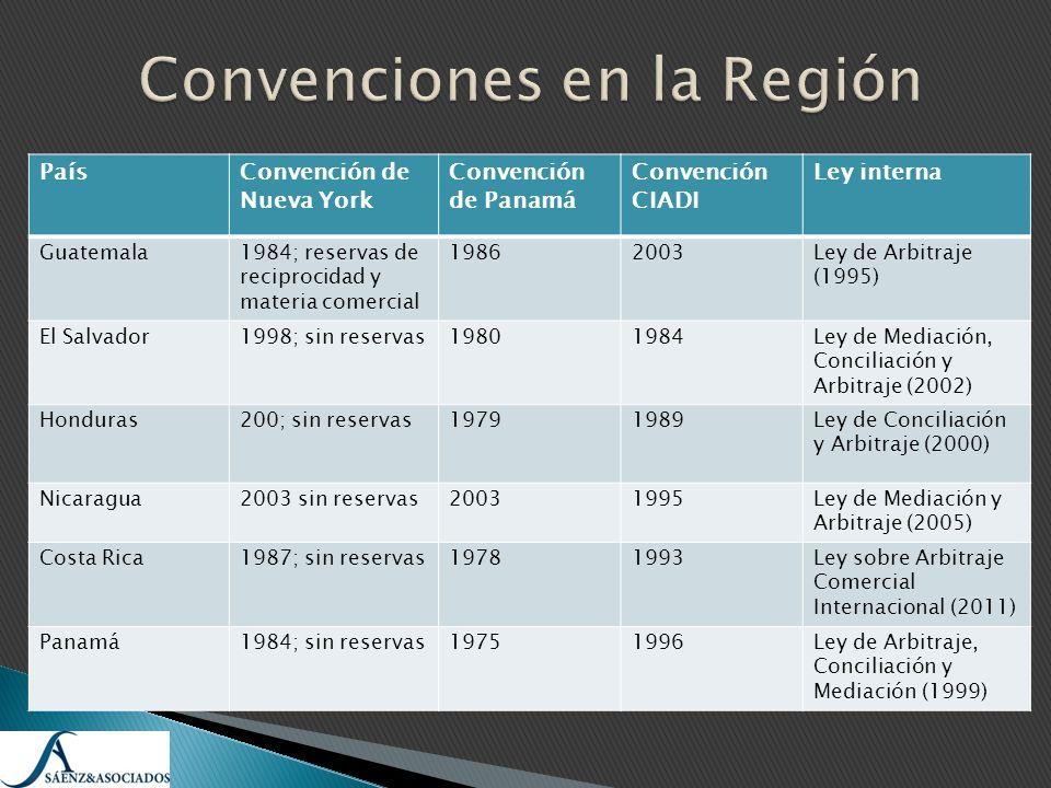 PaísConvención de Nueva York Convención de Panamá Convención CIADI Ley interna Guatemala1984; reservas de reciprocidad y materia comercial 19862003Ley