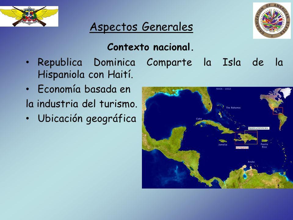 Aspectos Generales Contexto nacional. Republica Dominica Comparte la Isla de la Hispaniola con Haití. Economía basada en la industria del turismo. Ubi