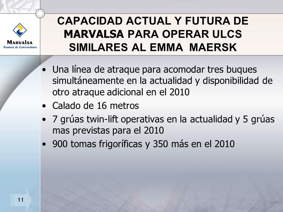 11 CAPACIDAD ACTUAL Y FUTURA DE MARVALSA PARA OPERAR ULCS SIMILARES AL EMMA MAERSK Una línea de atraque para acomodar tres buques simultáneamente en la actualidad y disponibilidad de otro atraque adicional en el 2010 Calado de 16 metros 7 grúas twin-lift operativas en la actualidad y 5 grúas mas previstas para el 2010 900 tomas frigoríficas y 350 más en el 2010