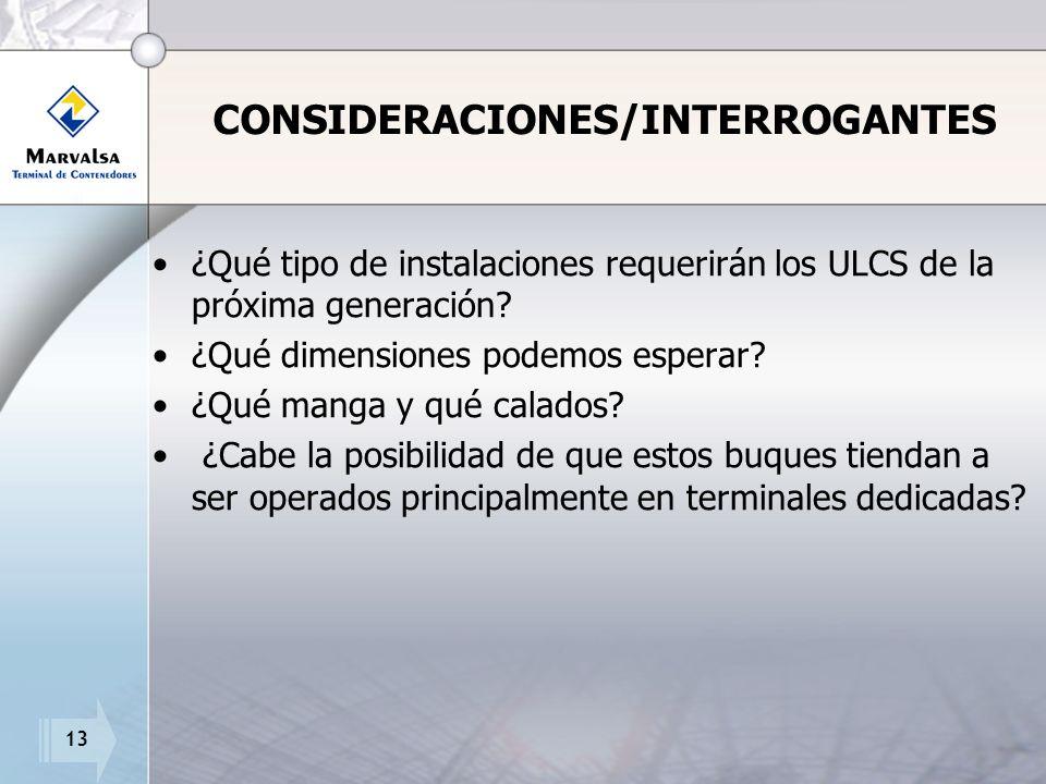13 CONSIDERACIONES/INTERROGANTES ¿Qué tipo de instalaciones requerirán los ULCS de la próxima generación.