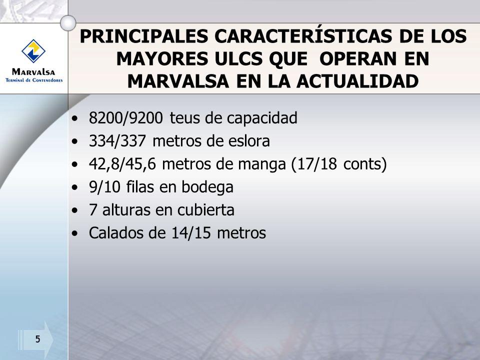5 PRINCIPALES CARACTERÍSTICAS DE LOS MAYORES ULCS QUE OPERAN EN MARVALSA EN LA ACTUALIDAD 8200/9200 teus de capacidad 334/337 metros de eslora 42,8/45,6 metros de manga (17/18 conts) 9/10 filas en bodega 7 alturas en cubierta Calados de 14/15 metros