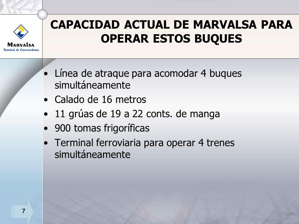 7 CAPACIDAD ACTUAL DE MARVALSA PARA OPERAR ESTOS BUQUES Línea de atraque para acomodar 4 buques simultáneamente Calado de 16 metros 11 grúas de 19 a 22 conts.