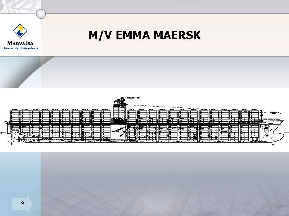 9 M/V EMMA MAERSK