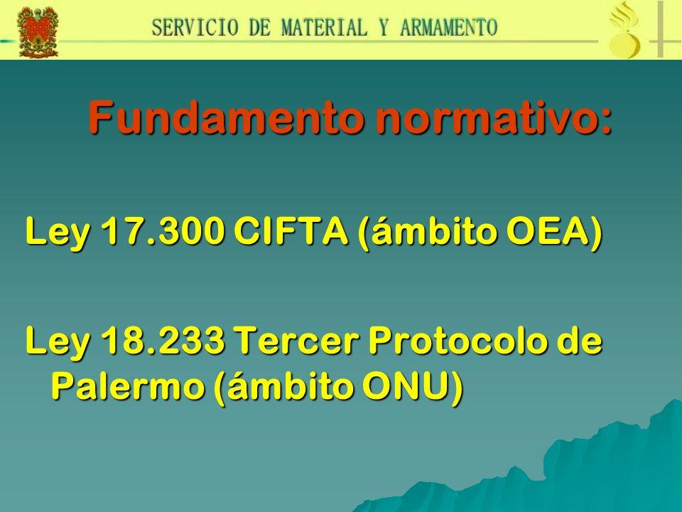 Fundamento normativo: Ley 17.300 CIFTA (ámbito OEA) Ley 18.233 Tercer Protocolo de Palermo (ámbito ONU)