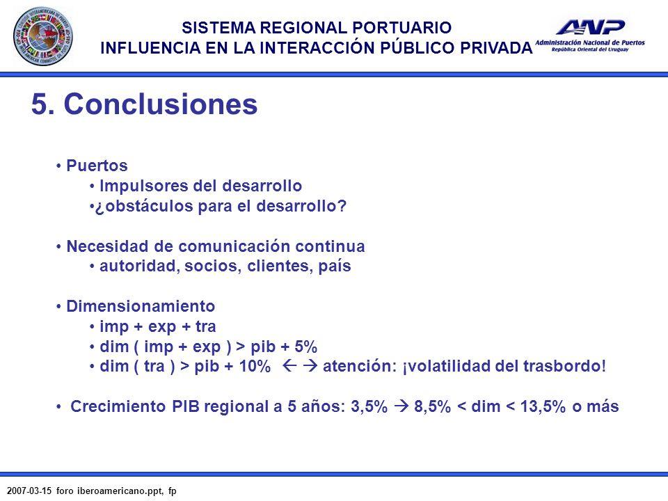 SISTEMA REGIONAL PORTUARIO INFLUENCIA EN LA INTERACCIÓN PÚBLICO PRIVADA 2007-03-15 foro iberoamericano.ppt, fp 17 5. Conclusiones Puertos Impulsores d