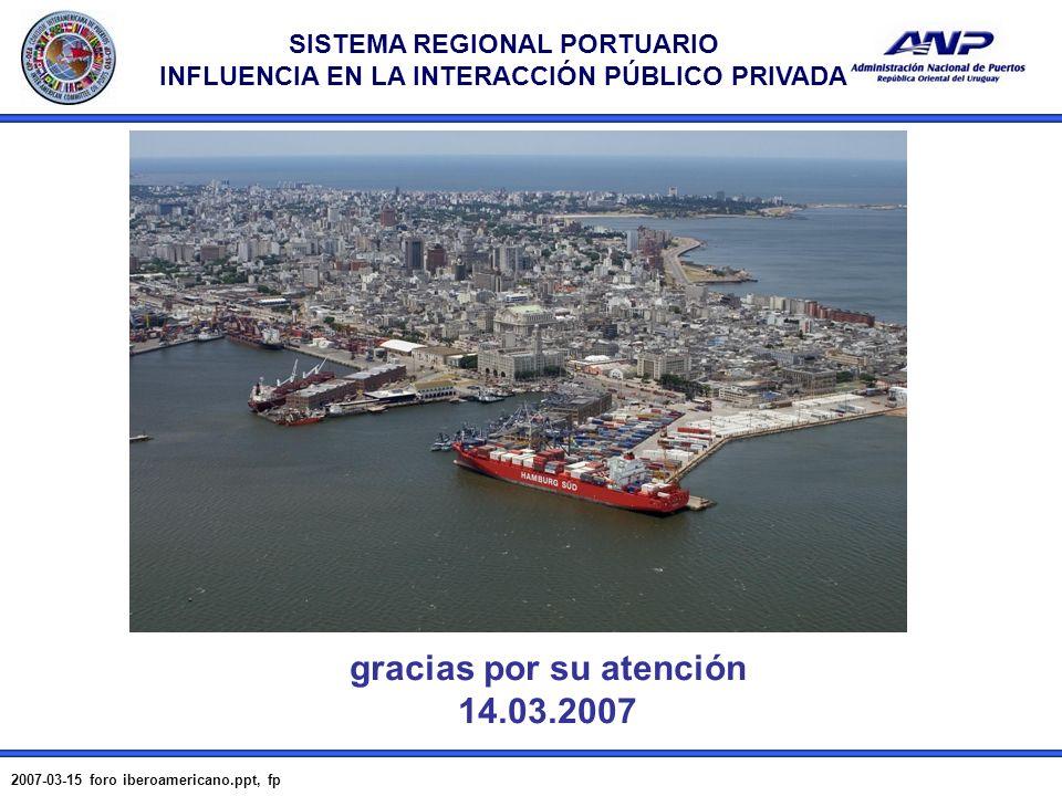 SISTEMA REGIONAL PORTUARIO INFLUENCIA EN LA INTERACCIÓN PÚBLICO PRIVADA 2007-03-15 foro iberoamericano.ppt, fp 18 gracias por su atención 14.03.2007