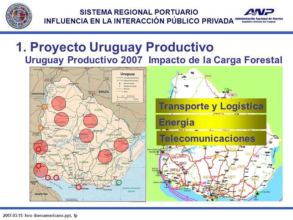 SISTEMA REGIONAL PORTUARIO INFLUENCIA EN LA INTERACCIÓN PÚBLICO PRIVADA 2007-03-15 foro iberoamericano.ppt, fp 3 1. Proyecto Uruguay Productivo Urugua