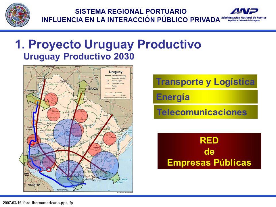 SISTEMA REGIONAL PORTUARIO INFLUENCIA EN LA INTERACCIÓN PÚBLICO PRIVADA 2007-03-15 foro iberoamericano.ppt, fp 4 1. Proyecto Uruguay Productivo Urugua