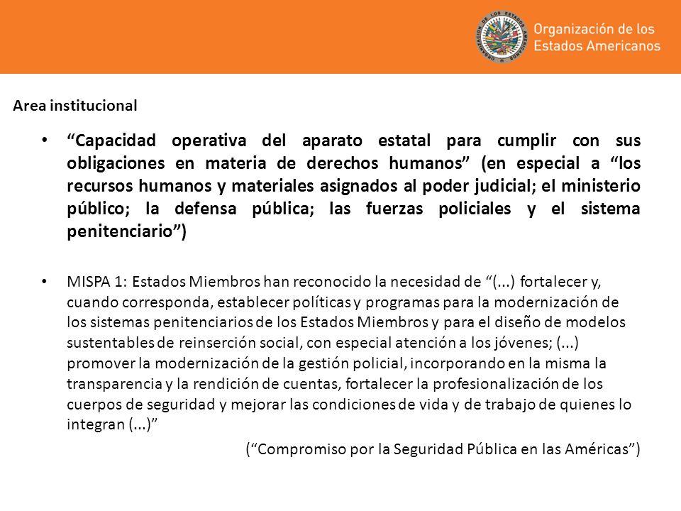 Area institucional Capacidad operativa del aparato estatal para cumplir con sus obligaciones en materia de derechos humanos (en especial a los recurso