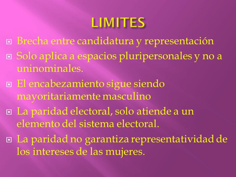 Brecha entre candidatura y representación Solo aplica a espacios pluripersonales y no a uninominales. El encabezamiento sigue siendo mayoritariamente