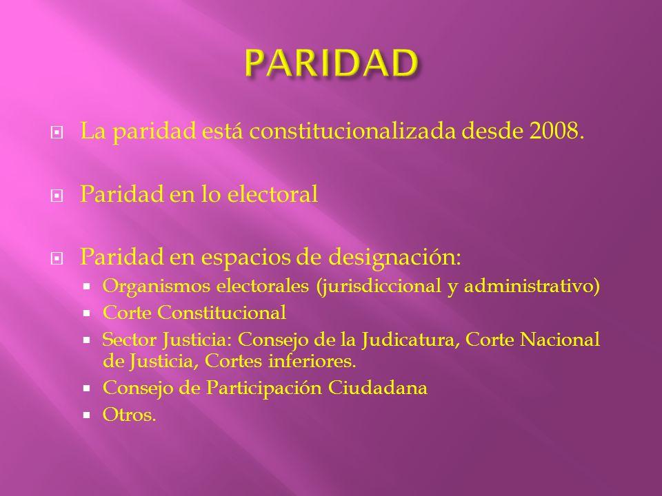 La paridad está constitucionalizada desde 2008. Paridad en lo electoral Paridad en espacios de designación: Organismos electorales (jurisdiccional y a