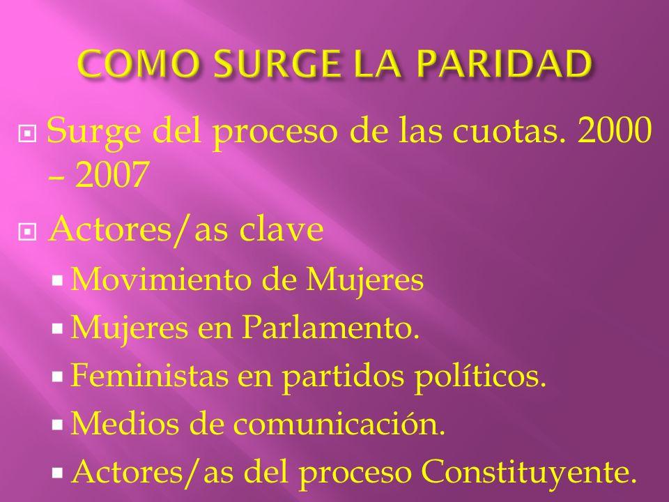 Surge del proceso de las cuotas. 2000 – 2007 Actores/as clave Movimiento de Mujeres Mujeres en Parlamento. Feministas en partidos políticos. Medios de