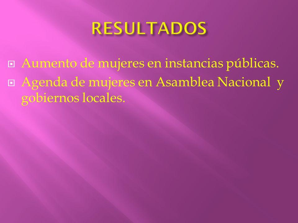 Aumento de mujeres en instancias públicas. Agenda de mujeres en Asamblea Nacional y gobiernos locales.