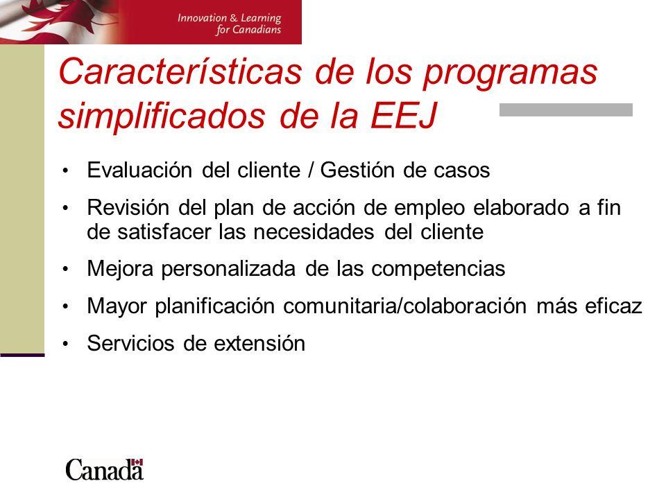 Características de los programas simplificados de la EEJ Evaluación del cliente / Gestión de casos Revisión del plan de acción de empleo elaborado a f