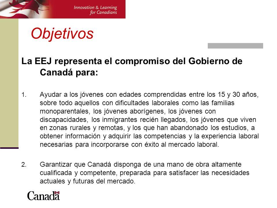 Objetivos La EEJ representa el compromiso del Gobierno de Canadá para: 1. Ayudar a los jóvenes con edades comprendidas entre los 15 y 30 años, sobre t