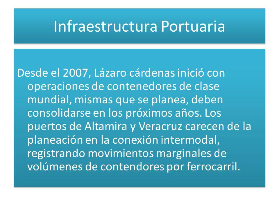 Infraestructura Portuaria Desde el 2007, Lázaro cárdenas inició con operaciones de contenedores de clase mundial, mismas que se planea, deben consolidarse en los próximos años.