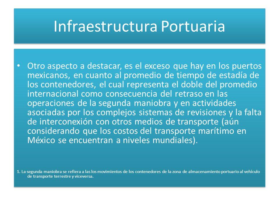 Infraestructura Portuaria Otro aspecto a destacar, es el exceso que hay en los puertos mexicanos, en cuanto al promedio de tiempo de estadía de los co