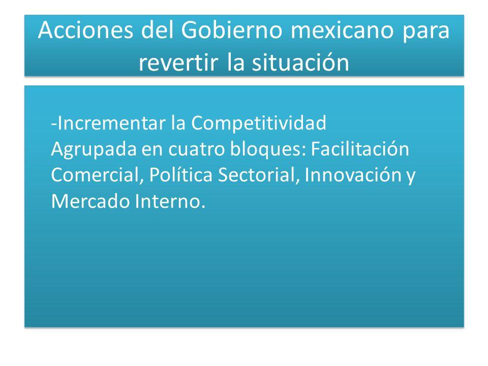 Acciones del Gobierno mexicano para revertir la situación -Incrementar la Competitividad Agrupada en cuatro bloques: Facilitación Comercial, Política Sectorial, Innovación y Mercado Interno.
