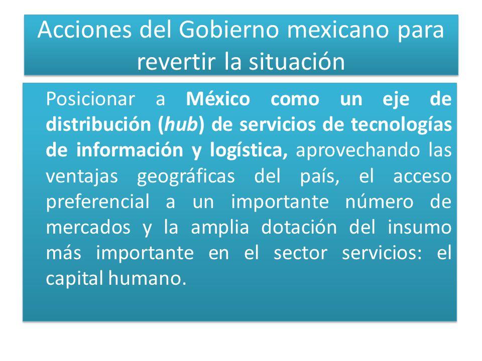 Acciones del Gobierno mexicano para revertir la situación Posicionar a México como un eje de distribución (hub) de servicios de tecnologías de información y logística, aprovechando las ventajas geográficas del país, el acceso preferencial a un importante número de mercados y la amplia dotación del insumo más importante en el sector servicios: el capital humano.