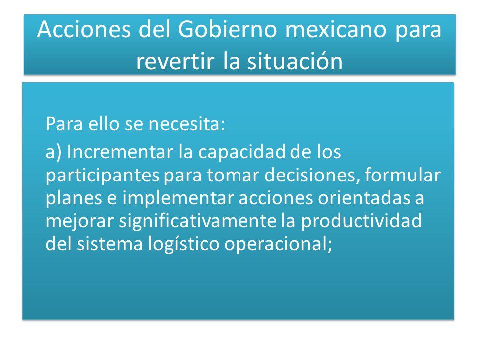 Acciones del Gobierno mexicano para revertir la situación Para ello se necesita: a) Incrementar la capacidad de los participantes para tomar decisione