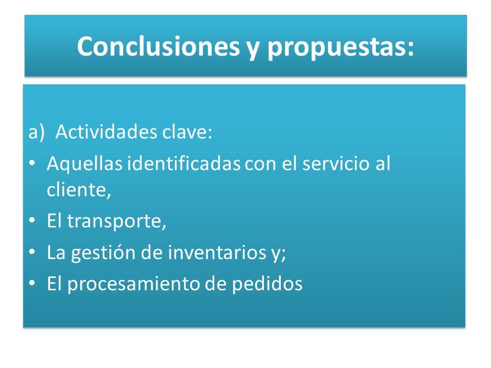 Conclusiones y propuestas: a) Actividades clave: Aquellas identificadas con el servicio al cliente, El transporte, La gestión de inventarios y; El procesamiento de pedidos a) Actividades clave: Aquellas identificadas con el servicio al cliente, El transporte, La gestión de inventarios y; El procesamiento de pedidos