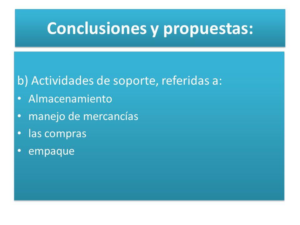 Conclusiones y propuestas: b) Actividades de soporte, referidas a: Almacenamiento manejo de mercancías las compras empaque b) Actividades de soporte, referidas a: Almacenamiento manejo de mercancías las compras empaque