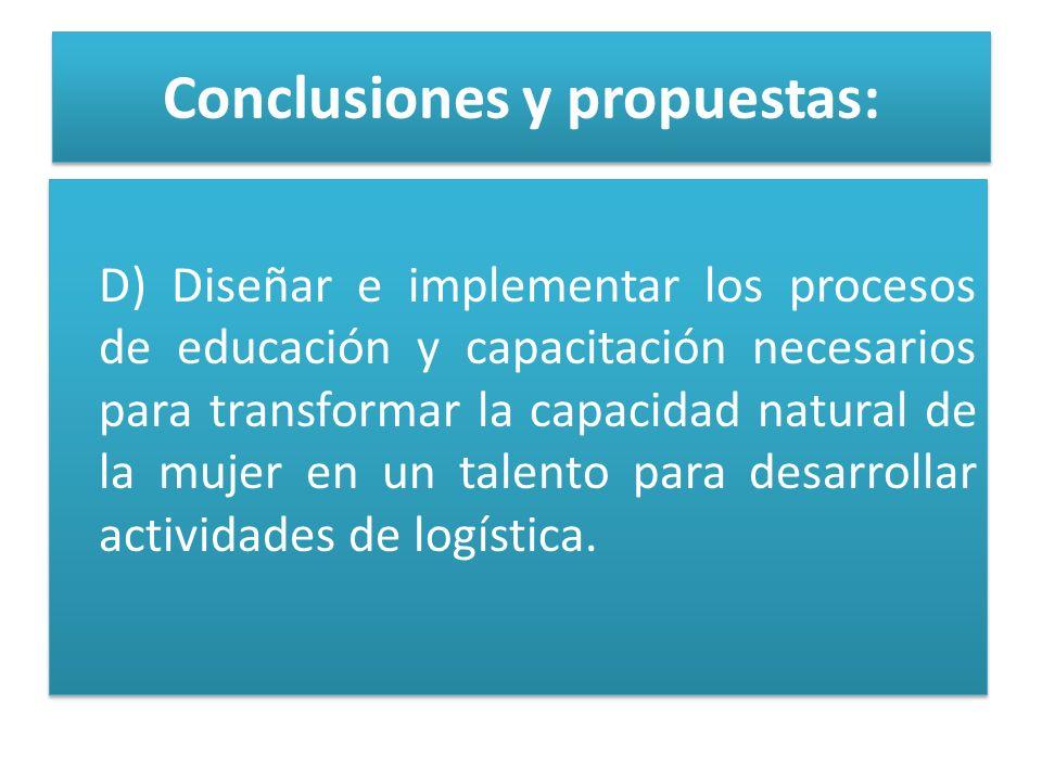 Conclusiones y propuestas: D) Diseñar e implementar los procesos de educación y capacitación necesarios para transformar la capacidad natural de la mujer en un talento para desarrollar actividades de logística.