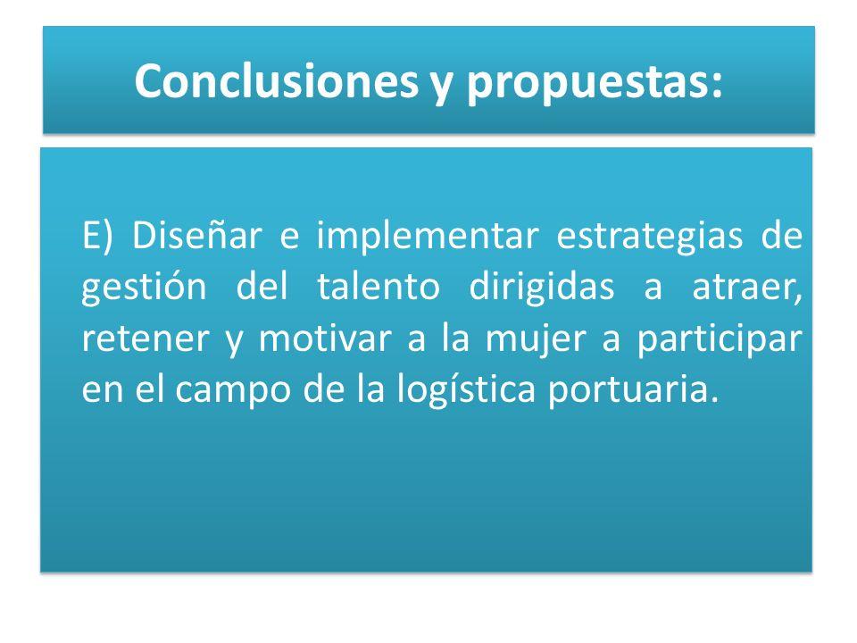 Conclusiones y propuestas: E) Diseñar e implementar estrategias de gestión del talento dirigidas a atraer, retener y motivar a la mujer a participar en el campo de la logística portuaria.