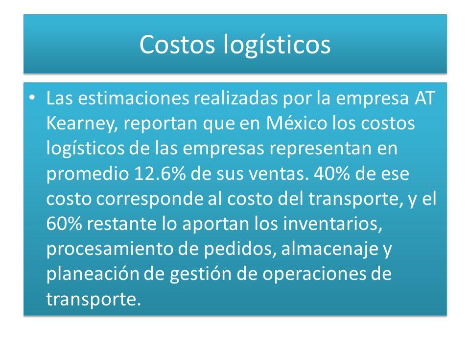Costos logísticos Las estimaciones realizadas por la empresa AT Kearney, reportan que en México los costos logísticos de las empresas representan en promedio 12.6% de sus ventas.