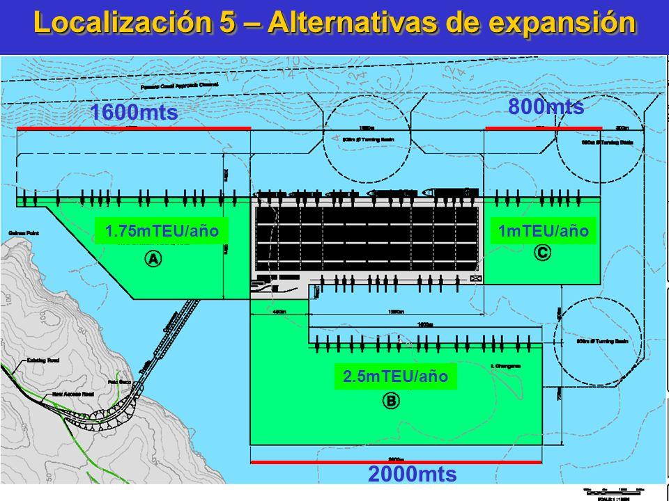 Localización 5 – Alternativas de expansión 1600mts 2000mts 800mts 1.75mTEU/año1mTEU/año 2.5mTEU/año