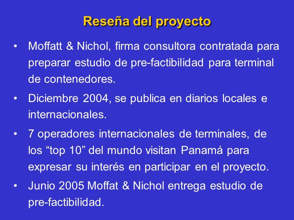 Reseña del proyecto Moffatt & Nichol, firma consultora contratada para preparar estudio de pre-factibilidad para terminal de contenedores. Diciembre 2