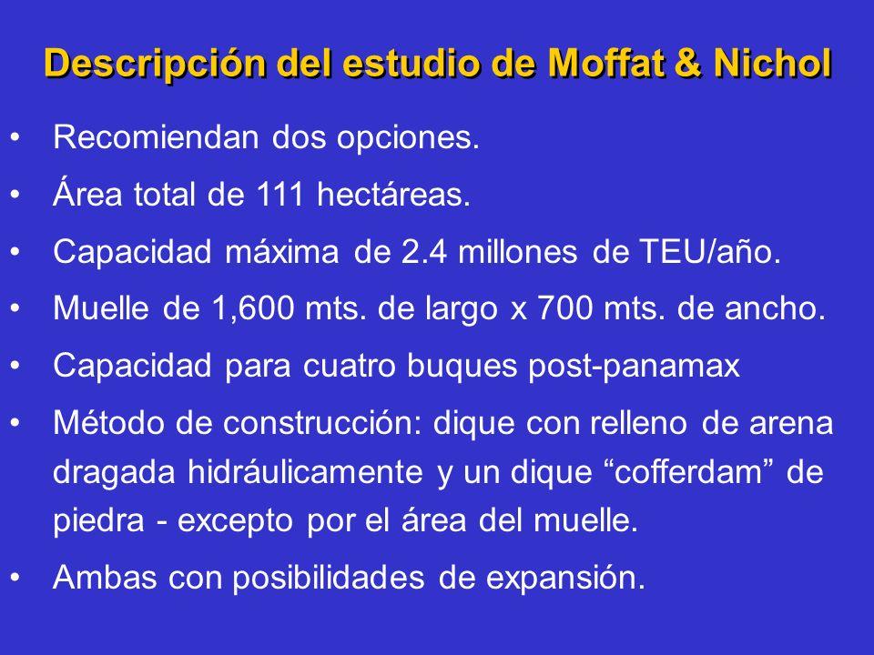 Descripción del estudio de Moffat & Nichol Recomiendan dos opciones. Área total de 111 hectáreas. Capacidad máxima de 2.4 millones de TEU/año. Muelle