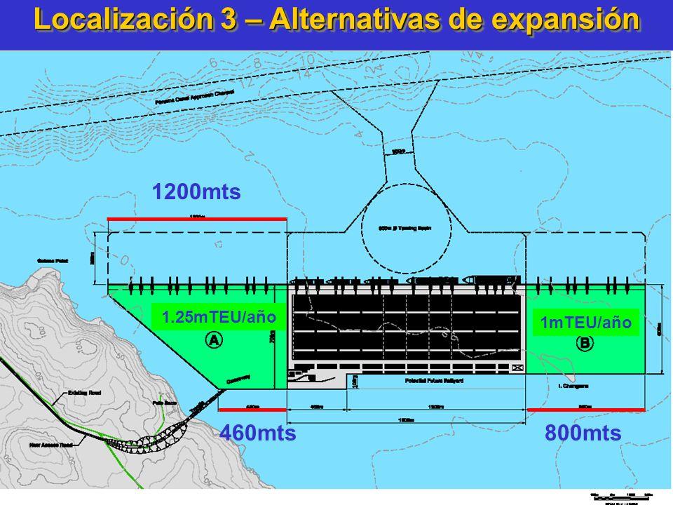 Localización 3 – Alternativas de expansión 1200mts 460mts800mts 1.25mTEU/año 1mTEU/año