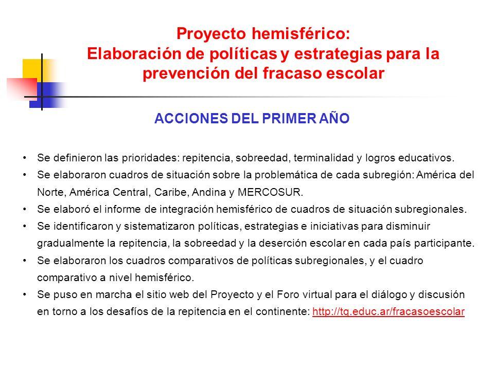 Proyecto hemisférico: Elaboración de políticas y estrategias para la prevención del fracaso escolar ACCIONES DEL PRIMER AÑO Se definieron las priorida