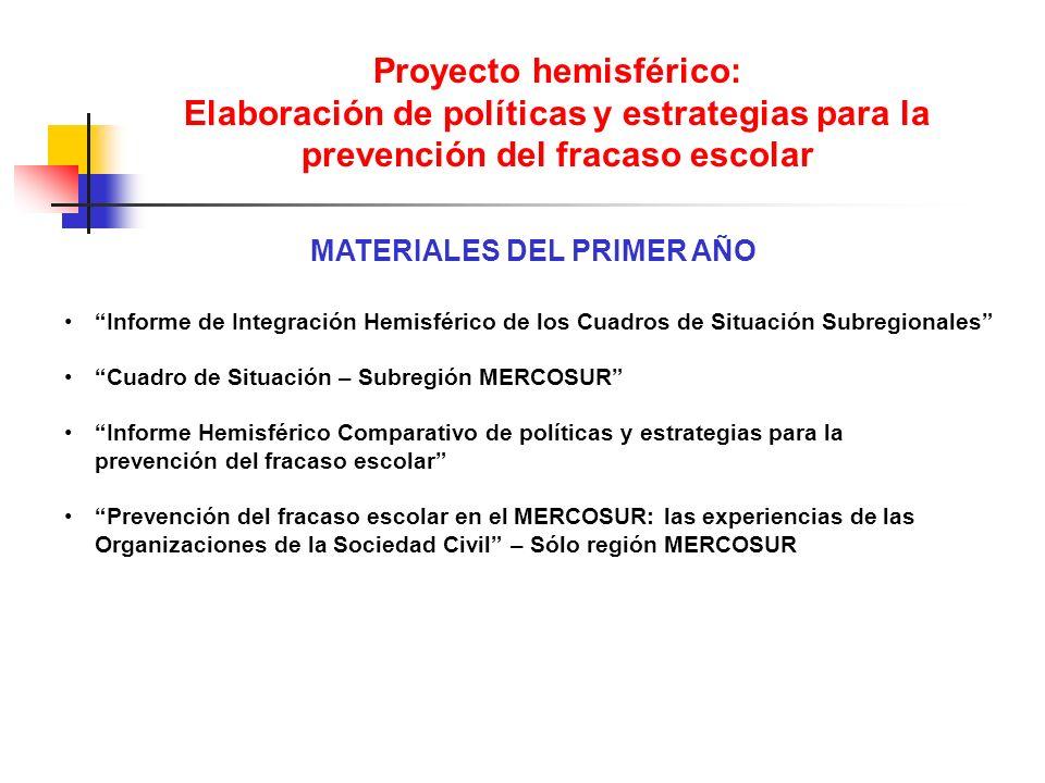 Proyecto hemisférico: Elaboración de políticas y estrategias para la prevención del fracaso escolar MATERIALES DEL PRIMER AÑO Informe de Integración H