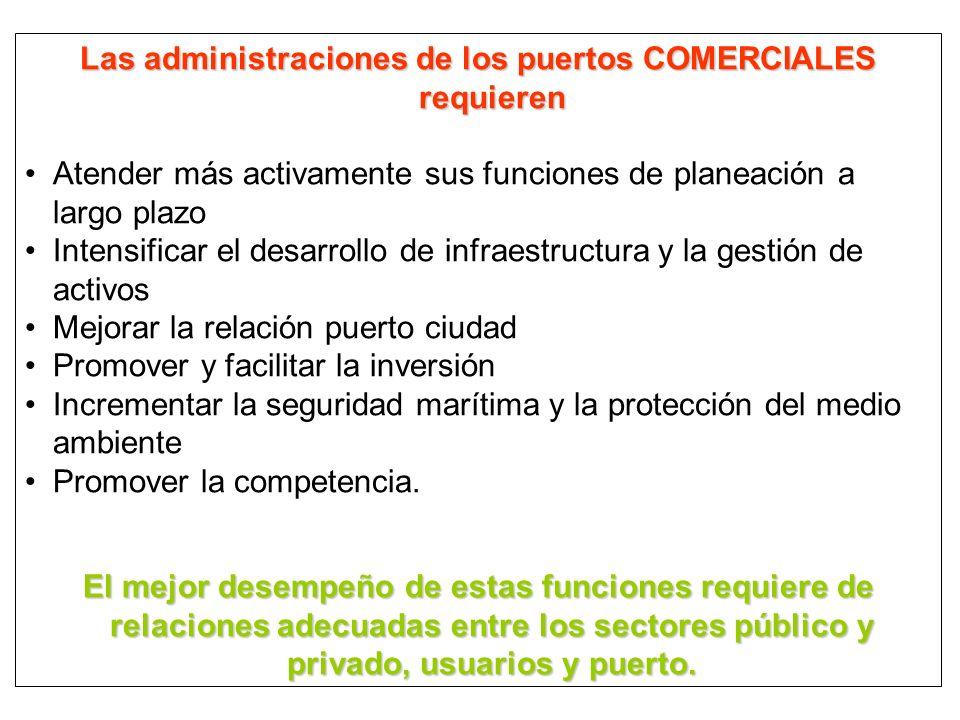 Las administraciones de los puertos COMERCIALES requieren Atender más activamente sus funciones de planeación a largo plazo Intensificar el desarrollo