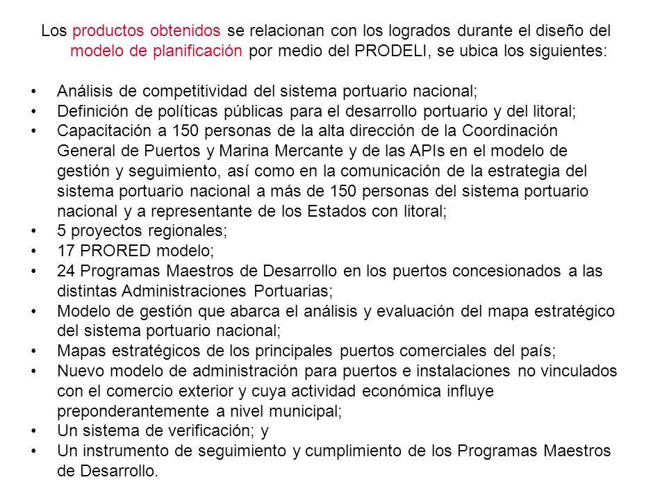 Los productos obtenidos se relacionan con los logrados durante el diseño del modelo de planificación por medio del PRODELI, se ubica los siguientes: A