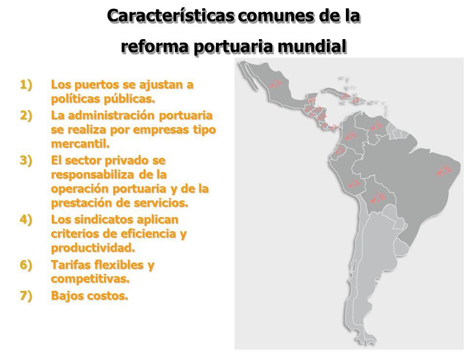 Características comunes de la reforma portuaria mundial Características comunes de la reforma portuaria mundial 1)Los puertos se ajustan a políticas p