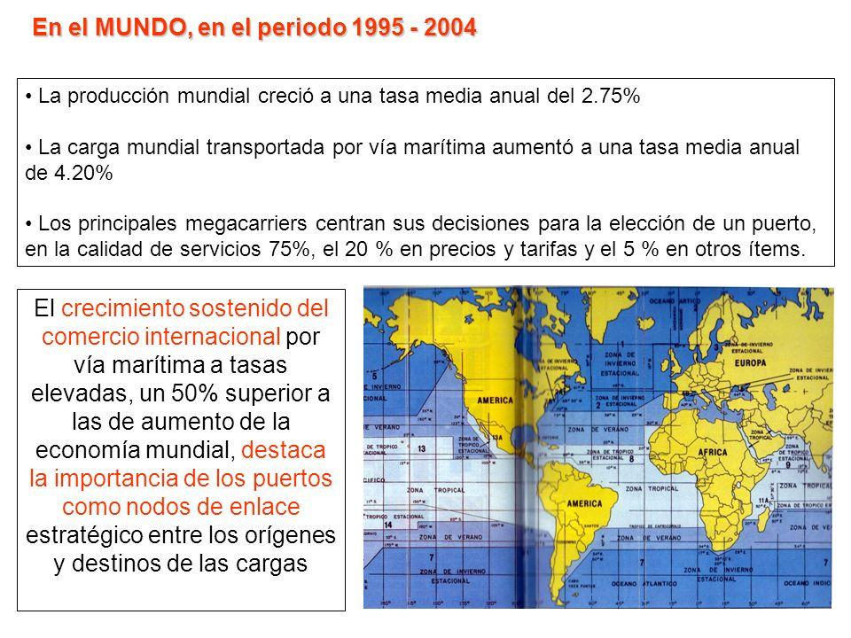 La producción mundial creció a una tasa media anual del 2.75% La carga mundial transportada por vía marítima aumentó a una tasa media anual de 4.20% L